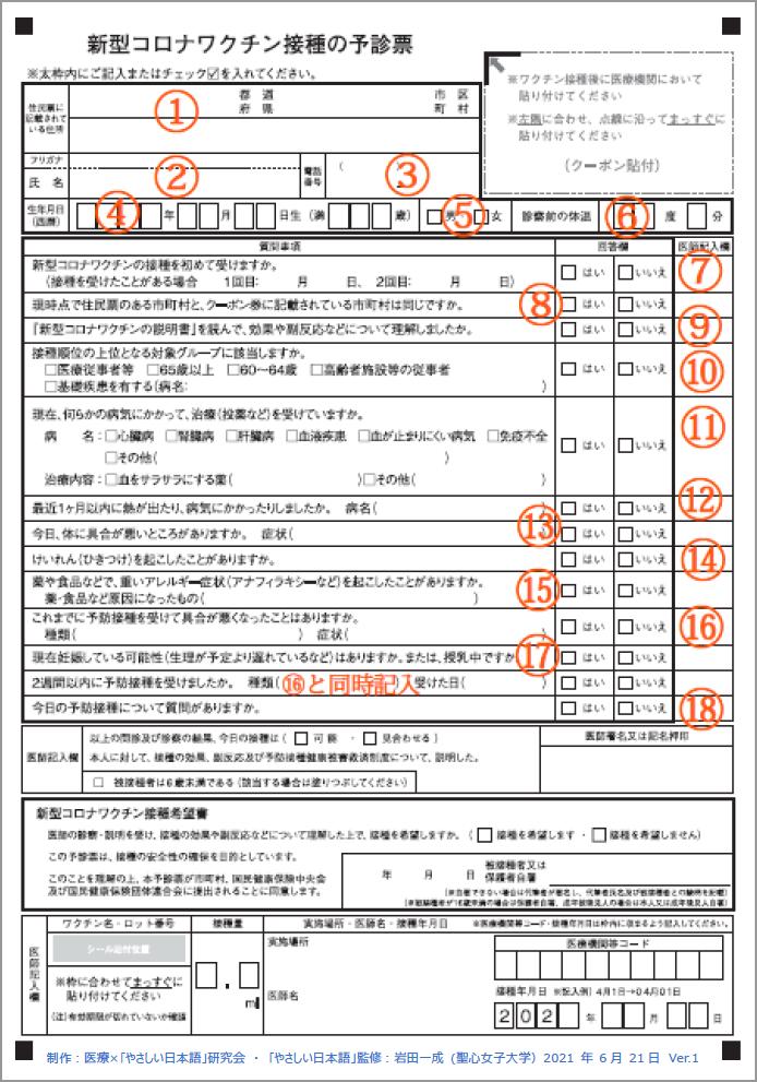 予診票記入のお手伝いで用いるフレーズ集